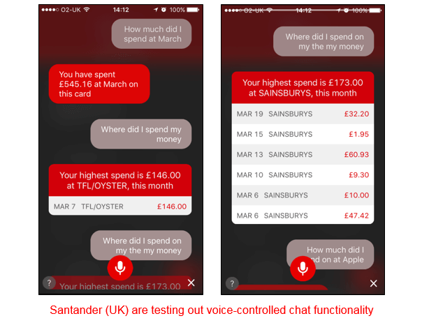 Santander voice-controlled chat