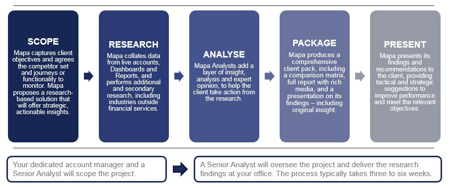 how-mapa-consulting-works