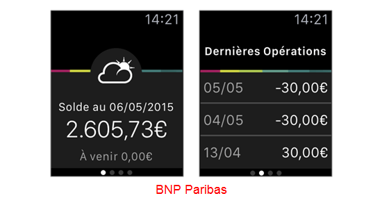 BNP Paribas apple watch