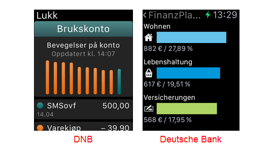 MapaResearch-Article-AppleWatch-DNBDeutscheBank-May15