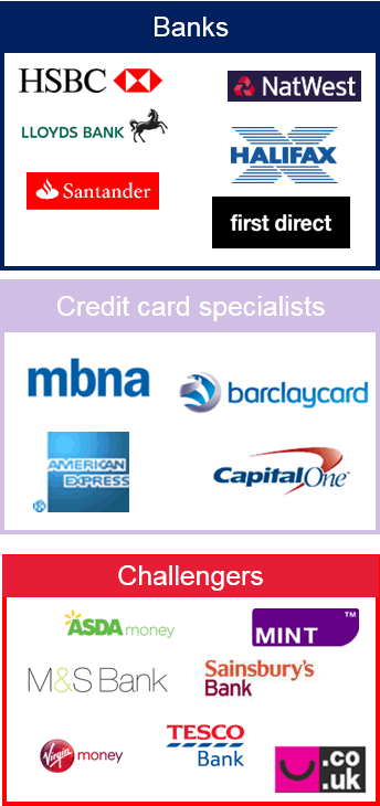 Credit-card-providers